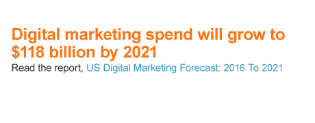 Digital marketing spend will grow to $118 billion by 2021. Read the report: US Digital Marketing Forecast: 2016 To 2021